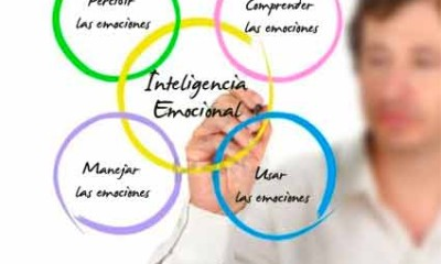 Clases particulares Madrid - Inteligencia Emocional